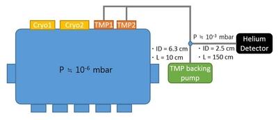 Figure F8