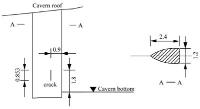 Figure F10