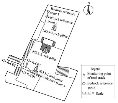 Figure F12