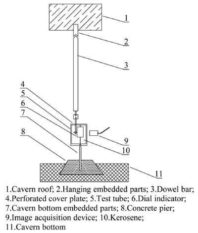 Figure F14