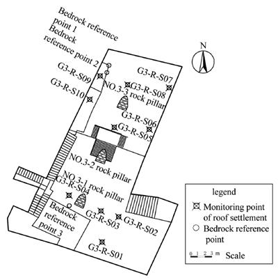 Figure F15