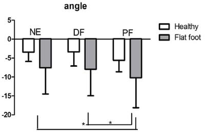 Figure F5
